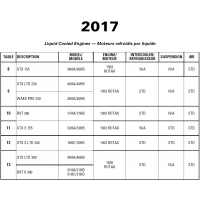 SeaDoo 2017 GTX and RXT series, WAKE PRO Service Manual