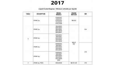SeaDoo 2017 SPARK series Service Manual