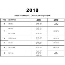 SeaDoo 2018 GTX and RXT series, WAKE PRO Service Manual