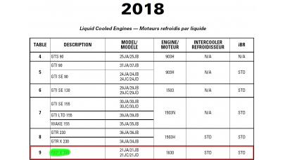 SeaDoo 2018 RXP series Service Manual