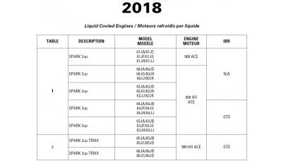 SeaDoo 2018 SPARK series Service Manual
