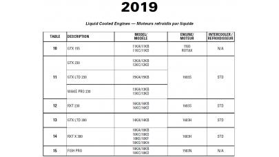 SeaDoo 2019 GTX and RXT series, FISH PRO and WAKE PRO Service Manual