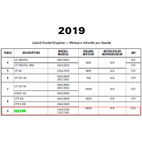 SeaDoo 2019 RXP series Service Manual