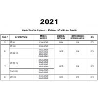 SeaDoo 2021 GTI, GTR and WAKE 170 Service Manual