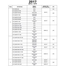 ATV 2017 Outlander MAX Series 570(PRO)/650/850/1000R Service Manual (Except XMR)