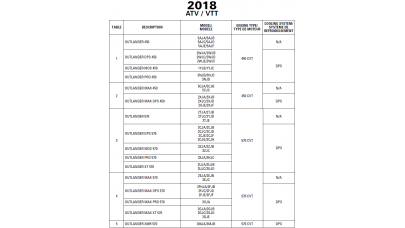 ATV 2018 Outlander Series 450 and 570 Engines Service Manual