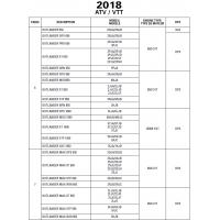 ATV 2018 Outlander MAX Series 570(PRO)/650/850/1000R/T3 Service Manual (Except XMR)
