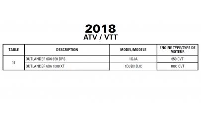 ATV 2018 Outlander 6x6 Series 650 and 1000 Service Manual
