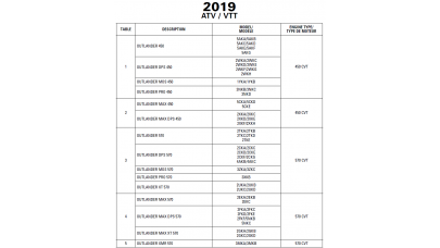 ATV 2019 Outlander Series 450 and 570 Engines Service Manual