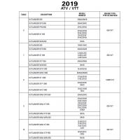 ATV 2019 Outlander MAX Series 570(T-Category-PRO+)/650/850/1000R Service Manual (Except XMR)
