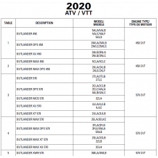 ATV 2020-2021 Outlander Series 450 and 570 Engines Service Manual
