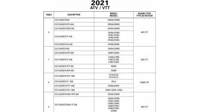 ATV 2021 Outlander MAX Series 570(T-Category-PRO+)/650/850/1000R Service Manual (Except XMR)
