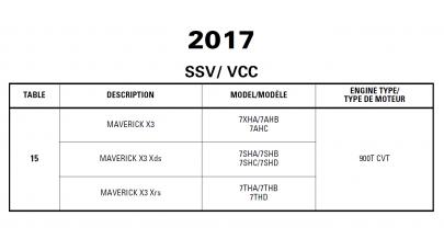 SSV 2017 Maverick X3 Series Service Manual