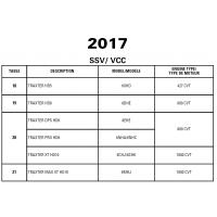 SSV 2017 Traxter Series (EU only) Service Manual