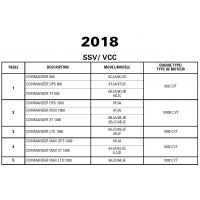 SSV 2018 Commander Series Service Manual