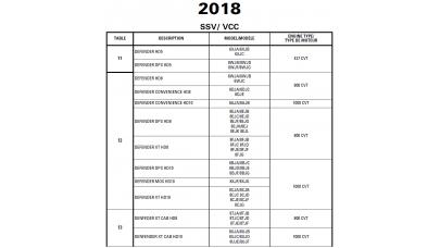 SSV 2018 Defender Series (excluding EU) Service Manual