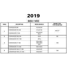 SSV 2019 Commander Series Service Manual