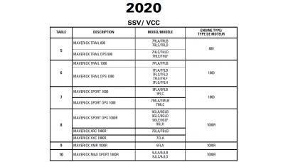 SSV 2020-2021 Maverick Trail - Maverick Sport Series Service Manual