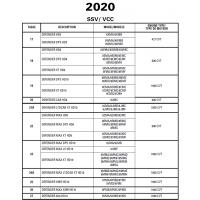 SSV 2020 Defender 6x6 Series Service Manual