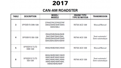 Spyder 2017 F3 Series Service Manual