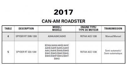 Spyder 2017 RT Series Service Manual
