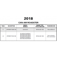 Spyder 2018 RT Series Service Manual