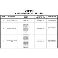 Spyder 2019 F3 Series Service Manual