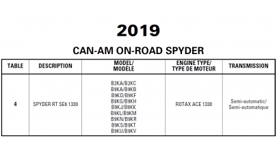 Spyder 2019 RT Series Service Manual