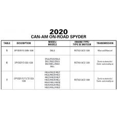 Spyder 2020-2021 F3 Series Service Manual
