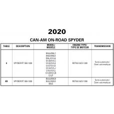 Spyder 2020-2021 RT Series Service Manual