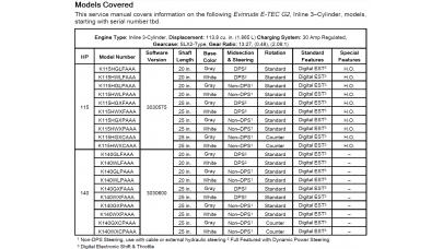 Evinrude E-TEC G2 Inline 3-Cylinder Service Manual