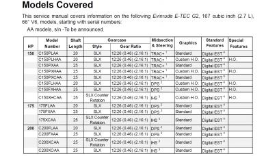 Evinrude E-TEC G2 66°V6 2.7L Service Manual